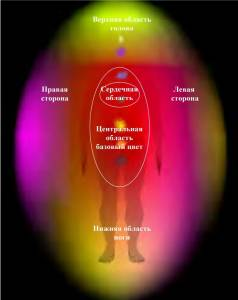 """Концепция разработана для обсуждения на. форуме участников Движения  """"За государственность и Духовное возрождение..."""